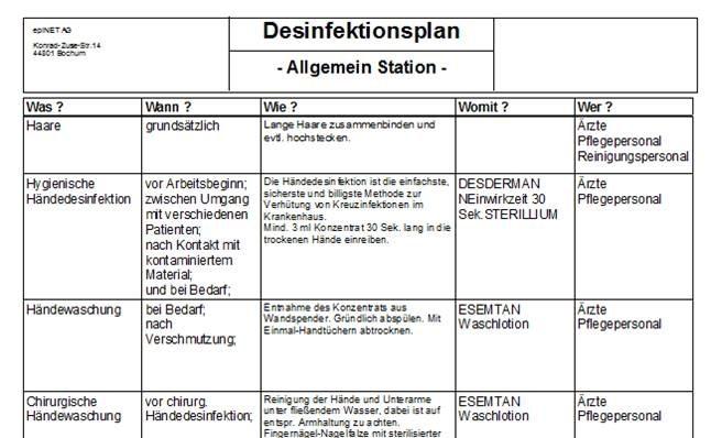 Desinfektionsplan